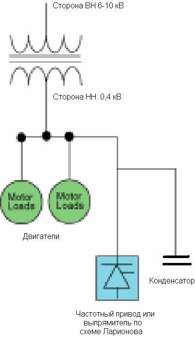 Гармоники тока и напряжения в электросетях Резонансные явления при использовании конденсаторов в электросетях с нелинейными потребителями